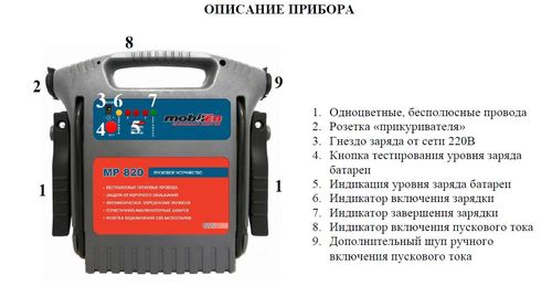 MobilEn MP 940