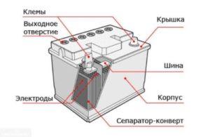 Конструкция АКБ
