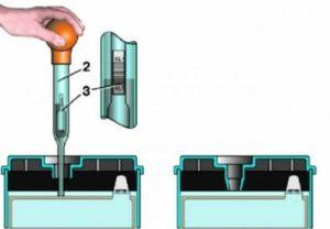Измерение уровни электролита