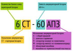 цифры и буквы на зарядке