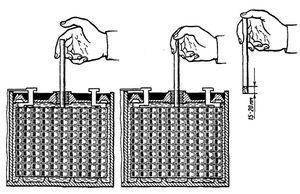 Измерение объема электролита в АКБ