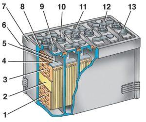Строение аккумуляторной батареи
