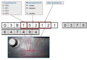 Маркировка даты на аккумуляторе