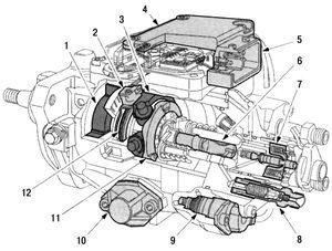 Конструкция автомобиля Форд