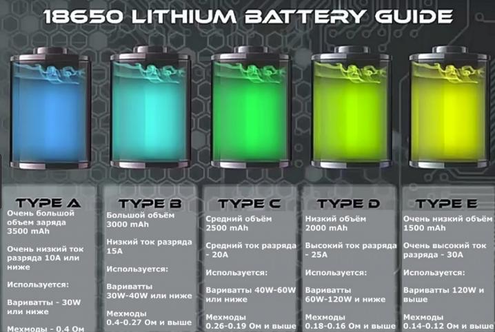 Маркировка литий-ионных батарей