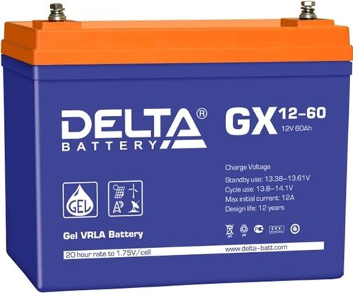 Delta 12-60