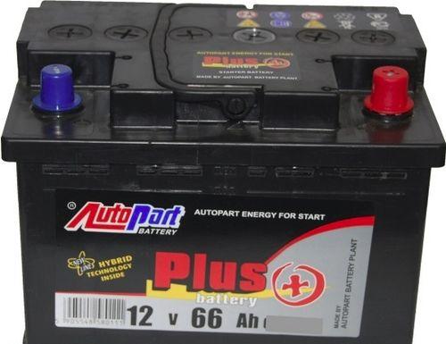 Autopart PLUS
